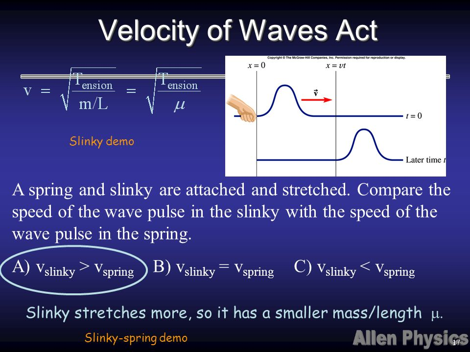 Velocity of Waves Act Slinky demo.