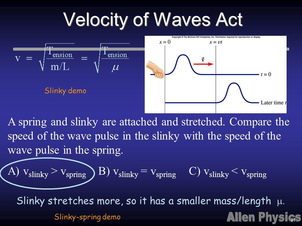 Velocity of Waves ActSlinky demo.