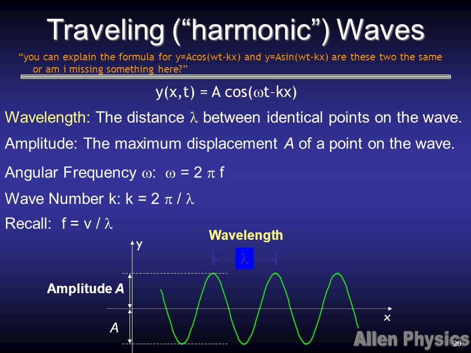 Traveling ( harmonic ) Waves
