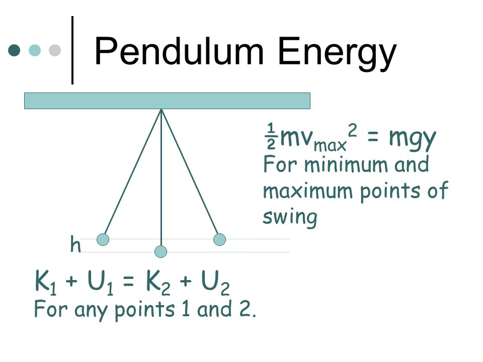 Pendulum Energy ½mvmax2 = mgy K1 + U1 = K2 + U2