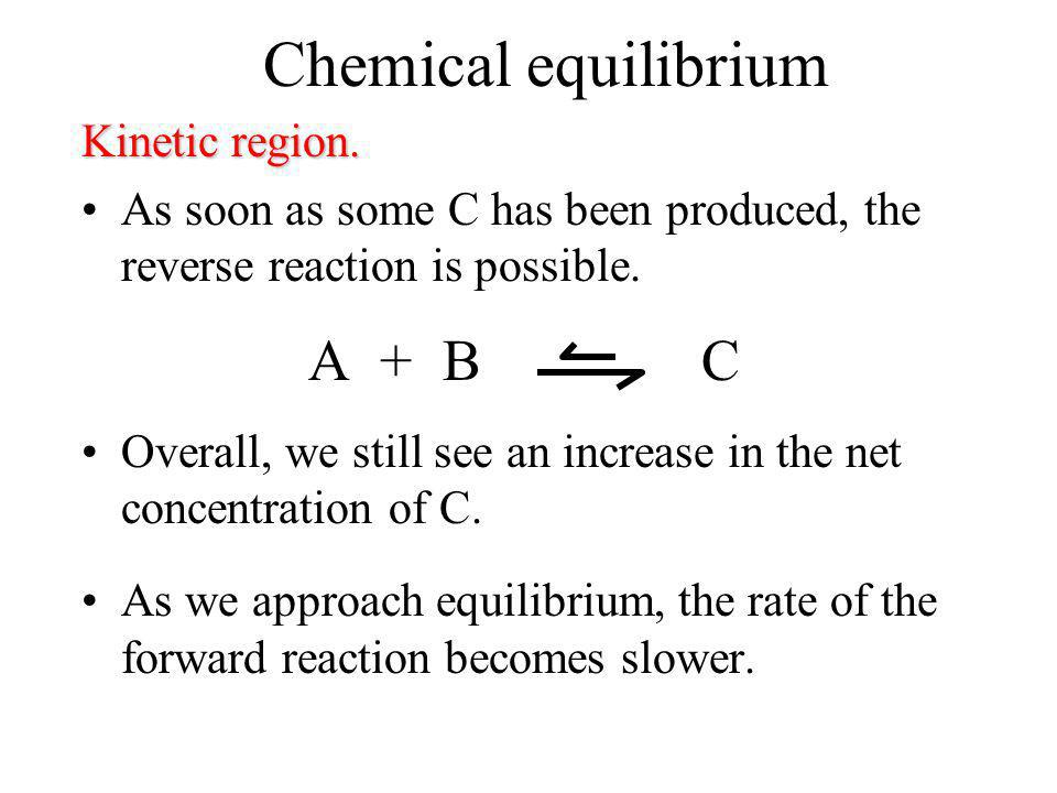 Chemical equilibrium A + B C Kinetic region.