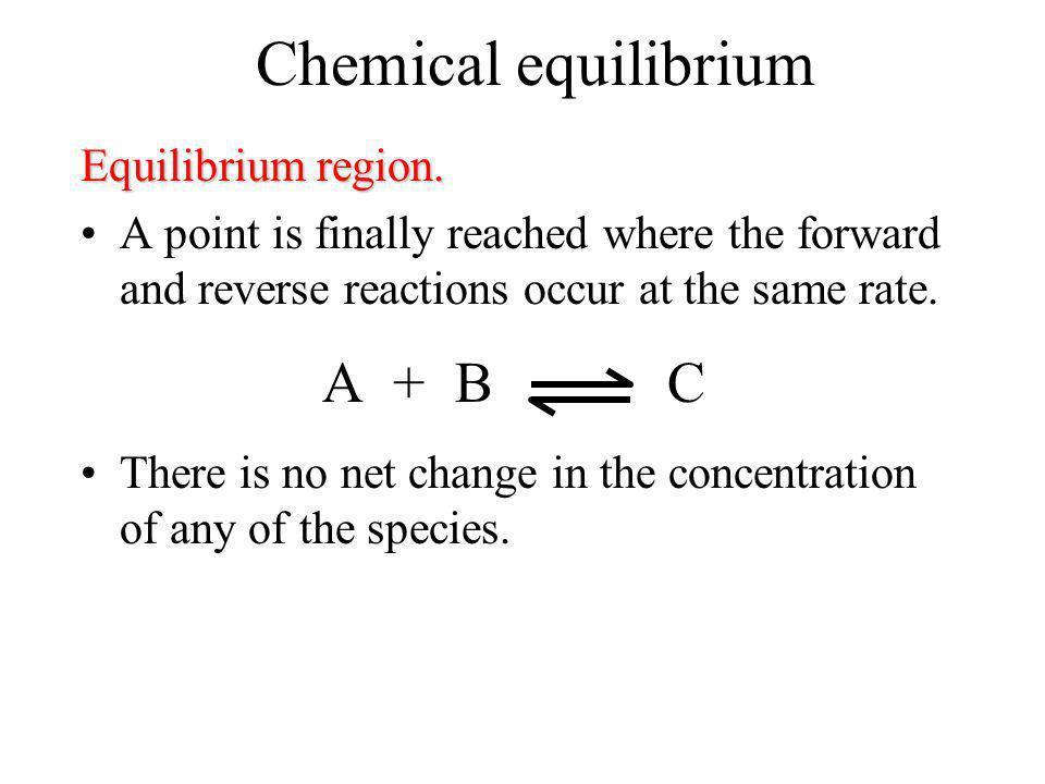 Chemical equilibrium A + B C Equilibrium region.