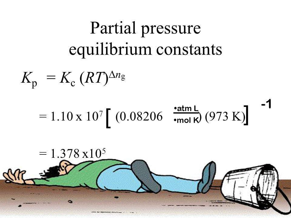 Partial pressure equilibrium constants