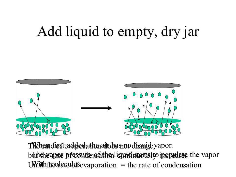 Add liquid to empty, dry jar