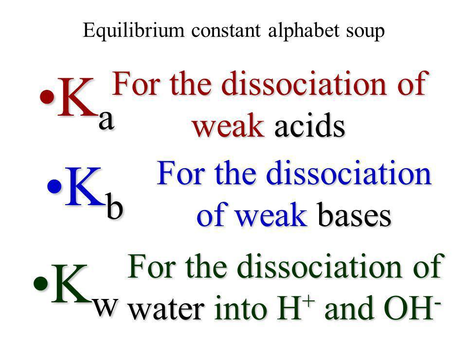 Equilibrium constant alphabet soup