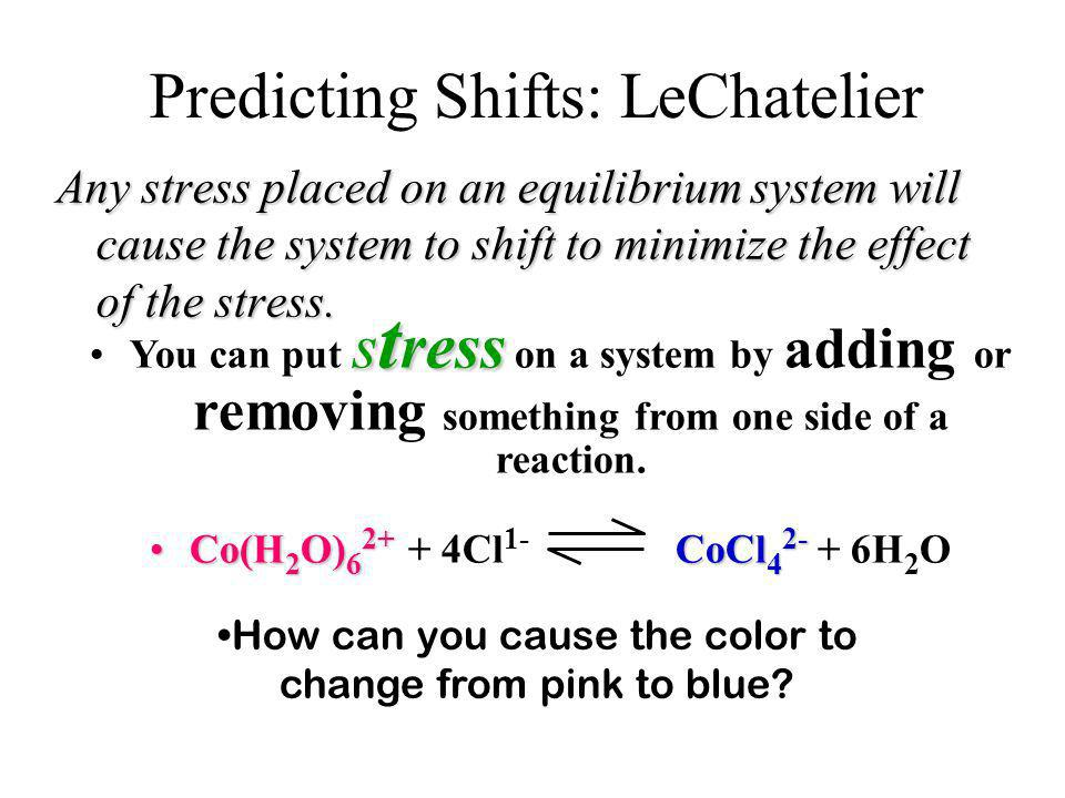 Predicting Shifts: LeChatelier