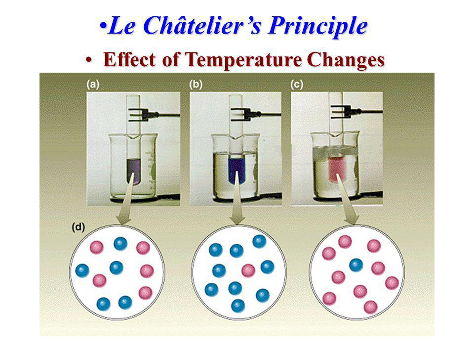 Le Châtelier's Principle Effect of Temperature Changes