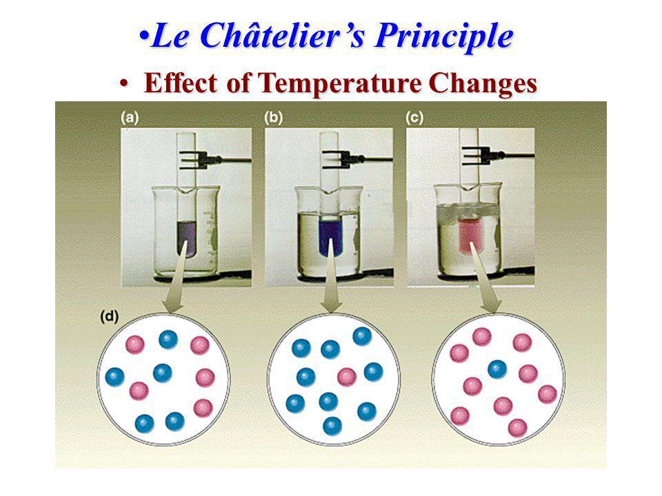 Le Châtelier's Principle Effect of Temperature Changes