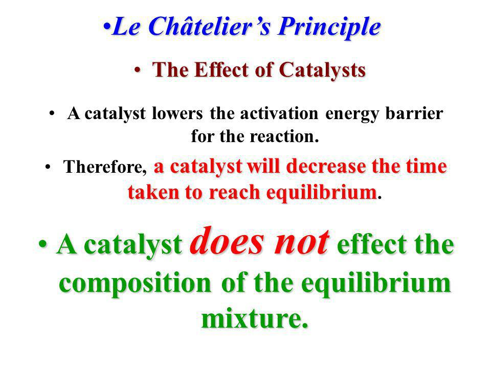 A catalyst does not effect the composition of the equilibrium mixture.