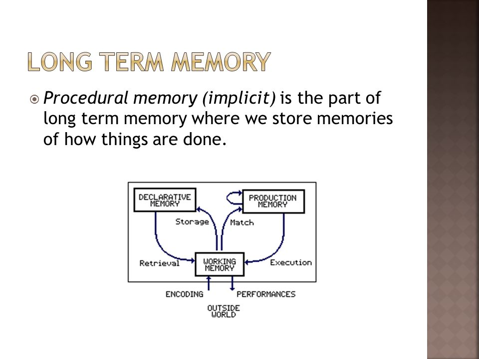 Long Term memory Procedural memory (implicit) is the part of long term memory where we store memories of how things are done.