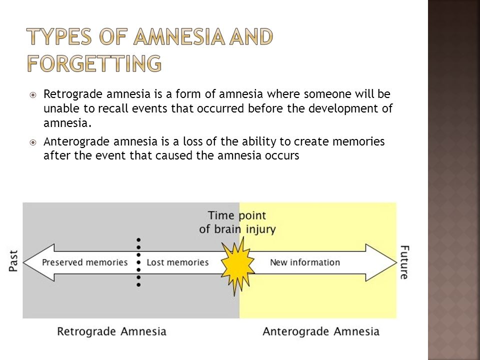 Types of Amnesia and forgetting