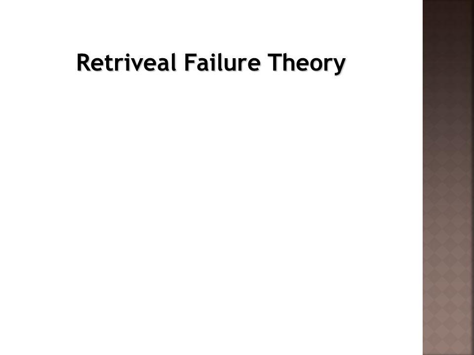 Retriveal Failure Theory