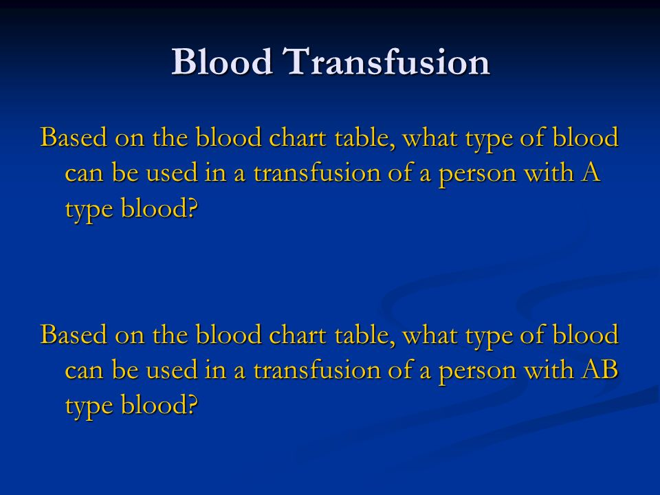 Blood Transfusion Based on the blood chart table, what type of blood can be used in a transfusion of a person with A type blood