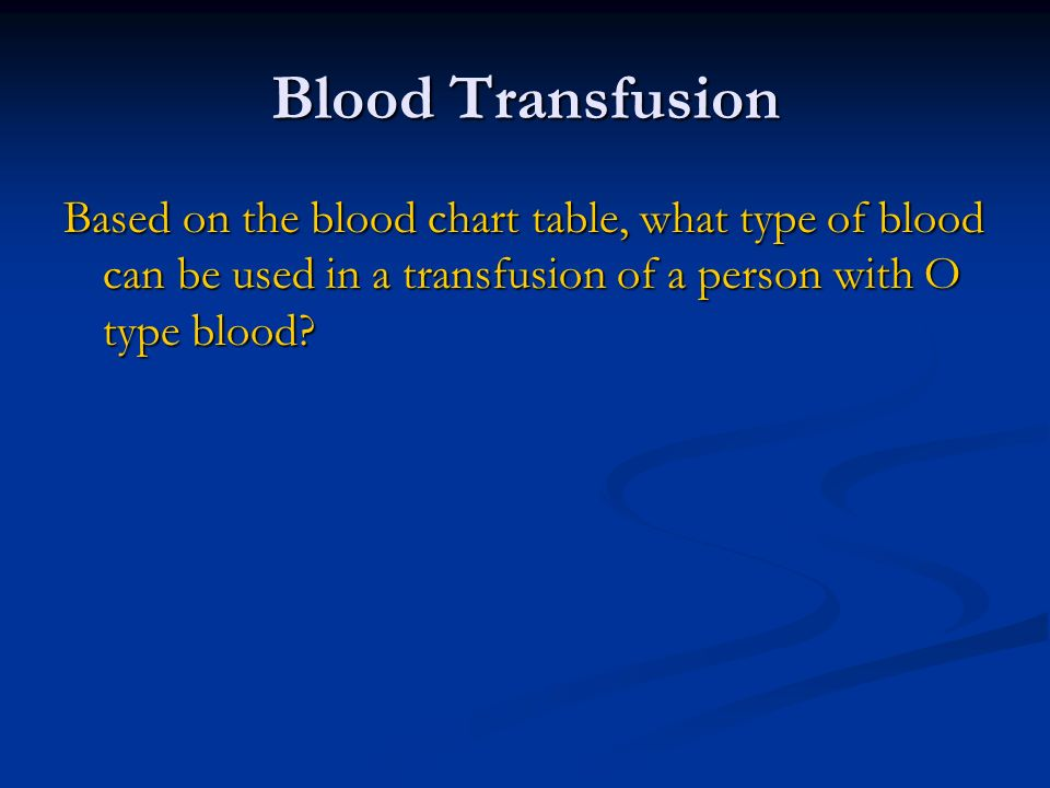Blood Transfusion Based on the blood chart table, what type of blood can be used in a transfusion of a person with O type blood