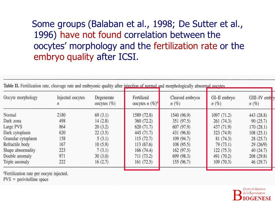 Some groups (Balaban et al. , 1998; De Sutter et al