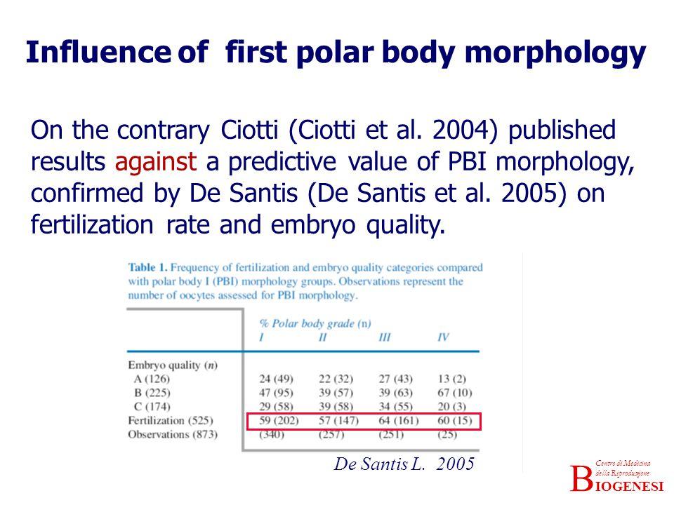 Influence of first polar body morphology