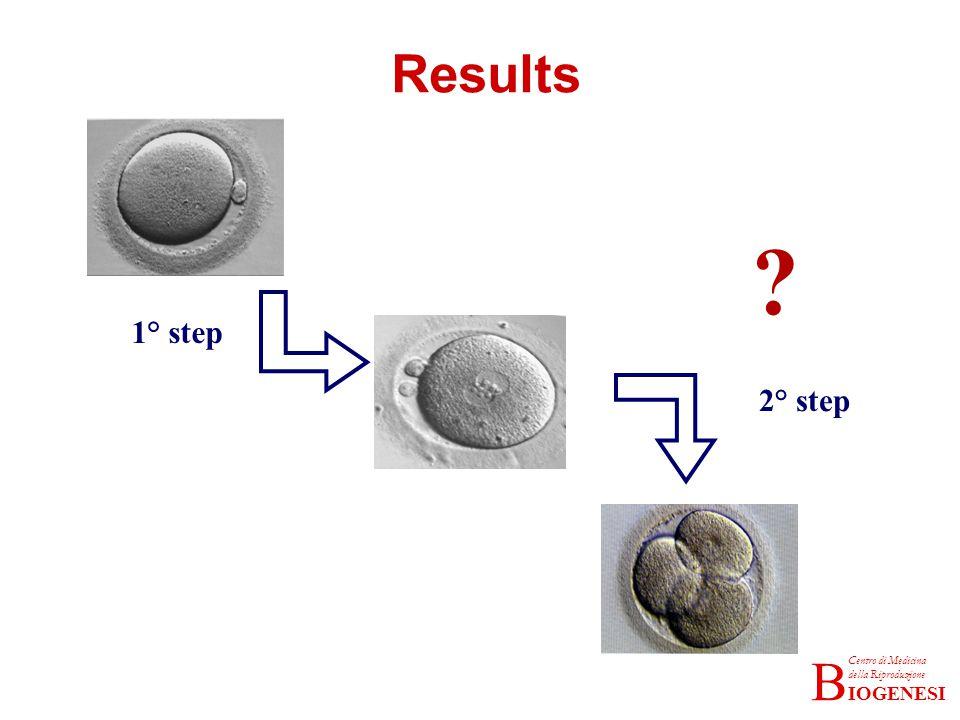 Results 1° step 2° step