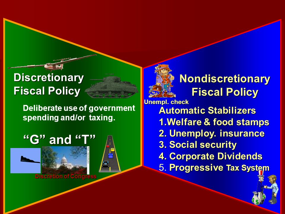 Nondiscretionary Fiscal Policy