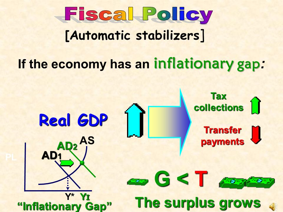 If the economy has an inflationary gap: