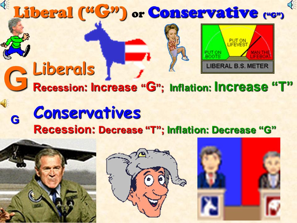 Liberal ( G ) or Conservative ( G )