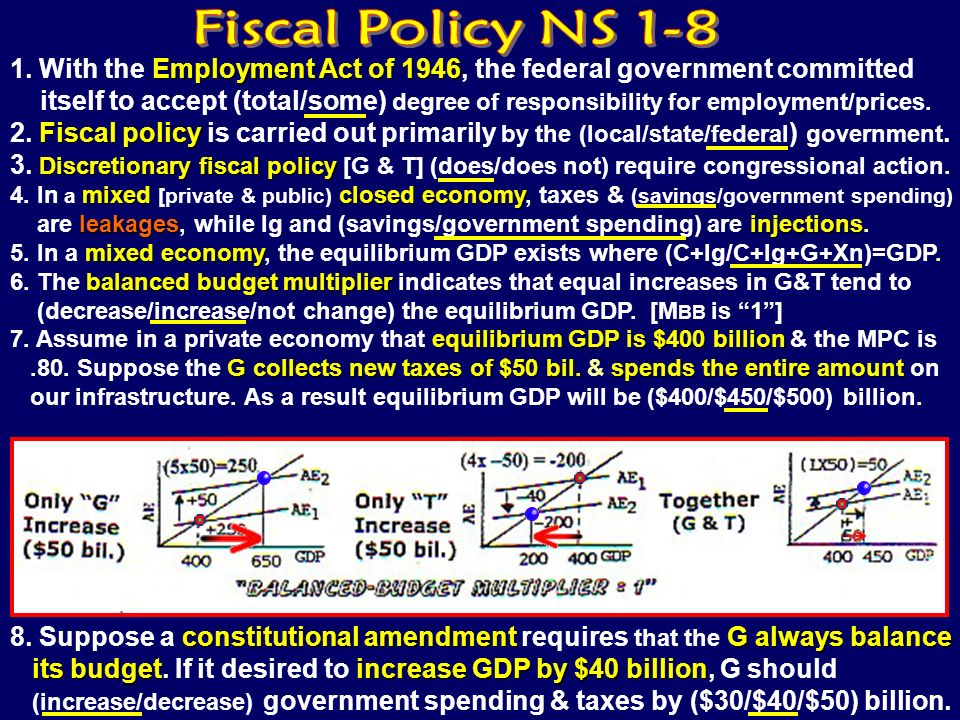 Fiscal Policy NS 1-8 1. With the Employment Act of 1946, the federal government committed.