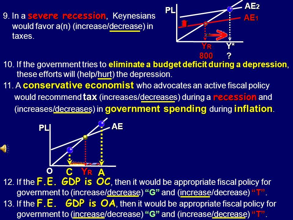 C YR YI A AE2 9. In a severe recession, Keynesians PL