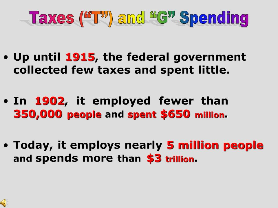 Taxes ( T ) and G Spending