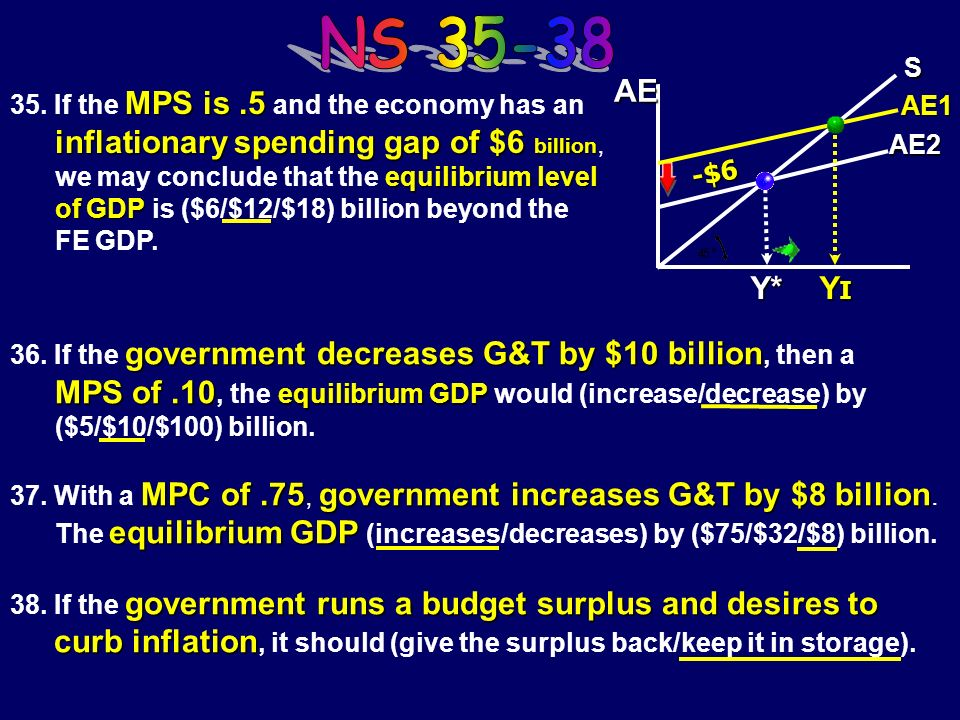 NS 35-38S. 35. If the MPS is .5 and the economy has an. inflationary spending gap of $6 billion, we may conclude that the equilibrium level.