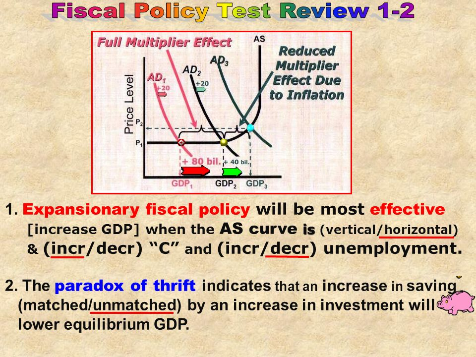 Golden Rule (fiscal policy)