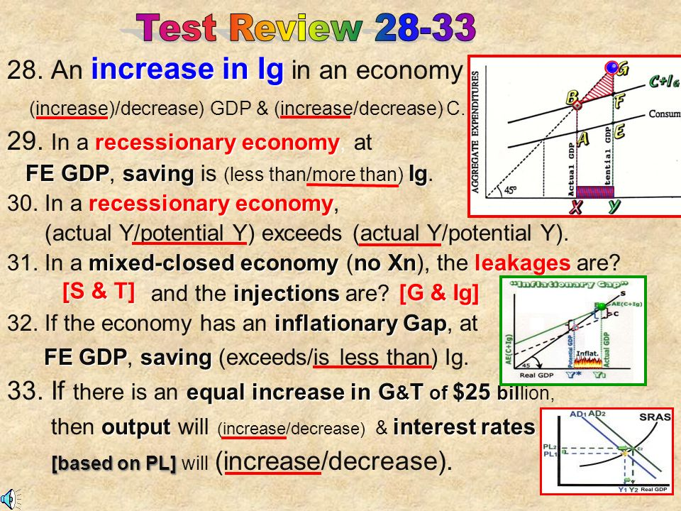 Test Review 28-33 28. An increase in Ig in an economy