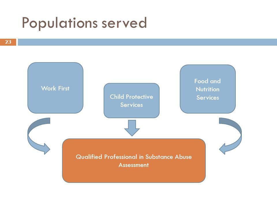 Populations served Food and Nutrition Services Work First