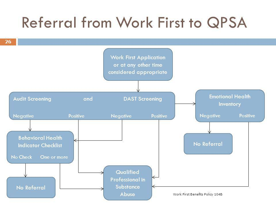 Referral from Work First to QPSA