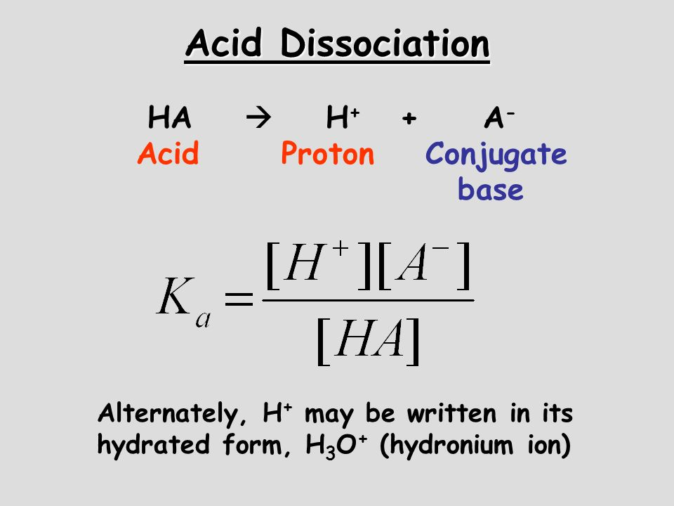 Acid Dissociation Acid Proton Conjugate base HA  H+ + A-