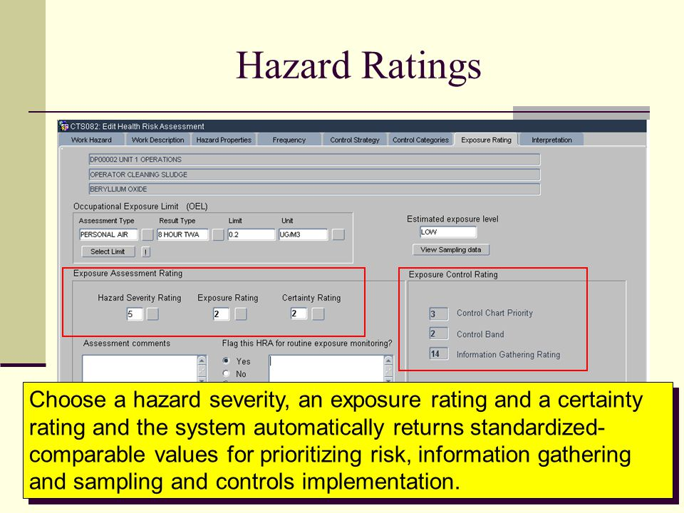 Hazard Ratings