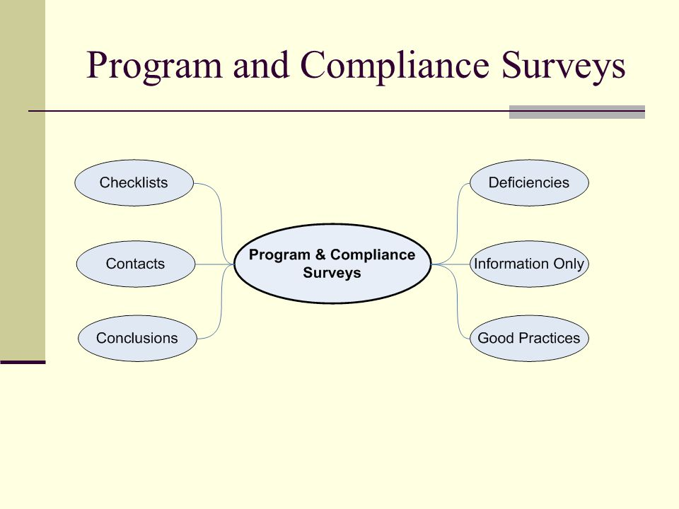 Program and Compliance Surveys