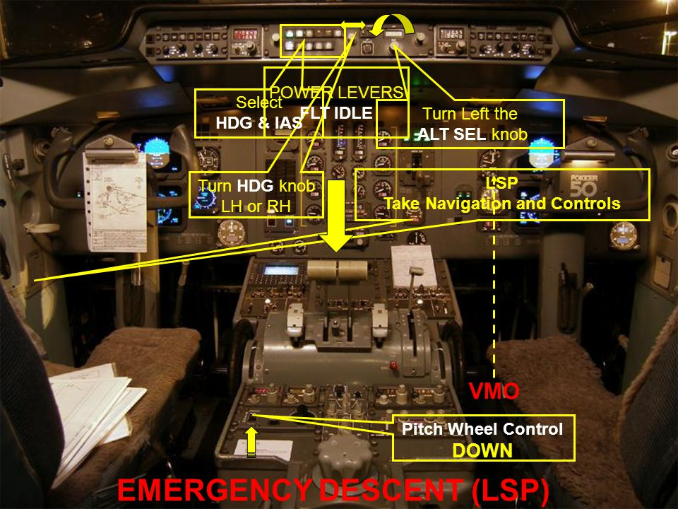 Take Navigation and Controls