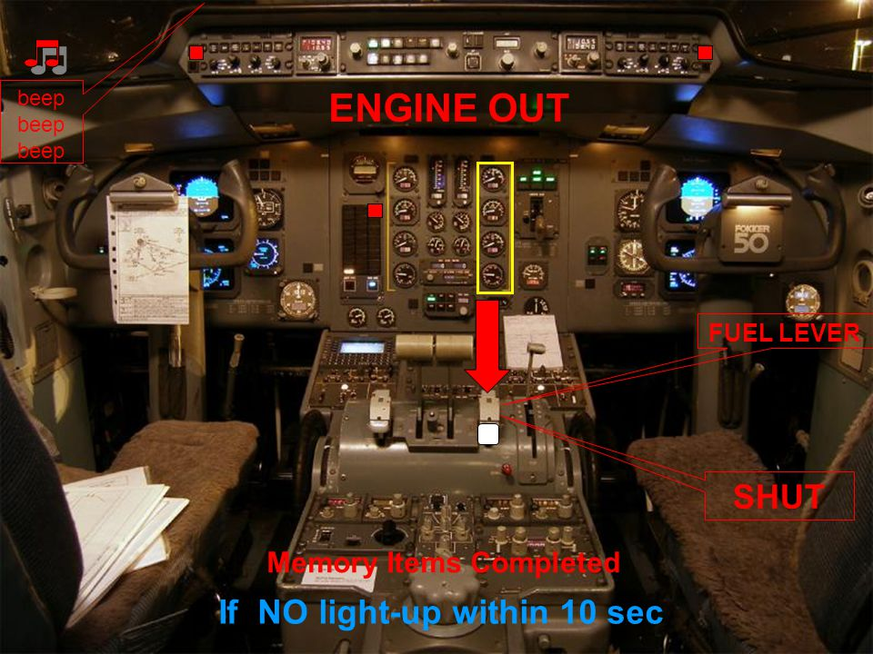 ENGINE OUT SHUT If NO light-up within 10 sec Memory Items Completed