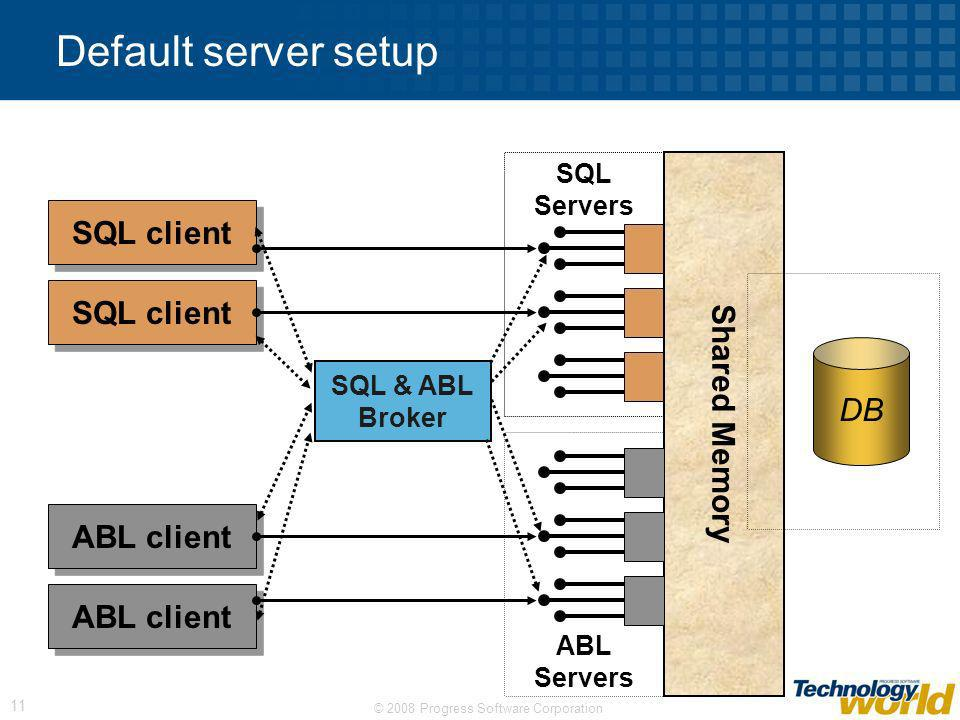 Default server setup SQL client Shared Memory SQL client DB ABL client