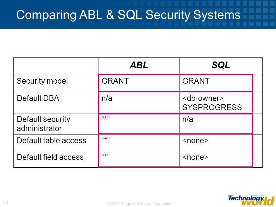 Comparing ABL & SQL Security Systems