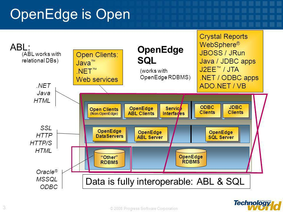 Open Clients (Non-OpenEdge)