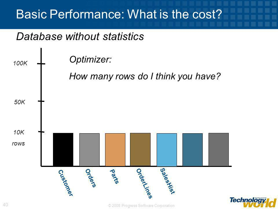 Basic Performance: What is the cost