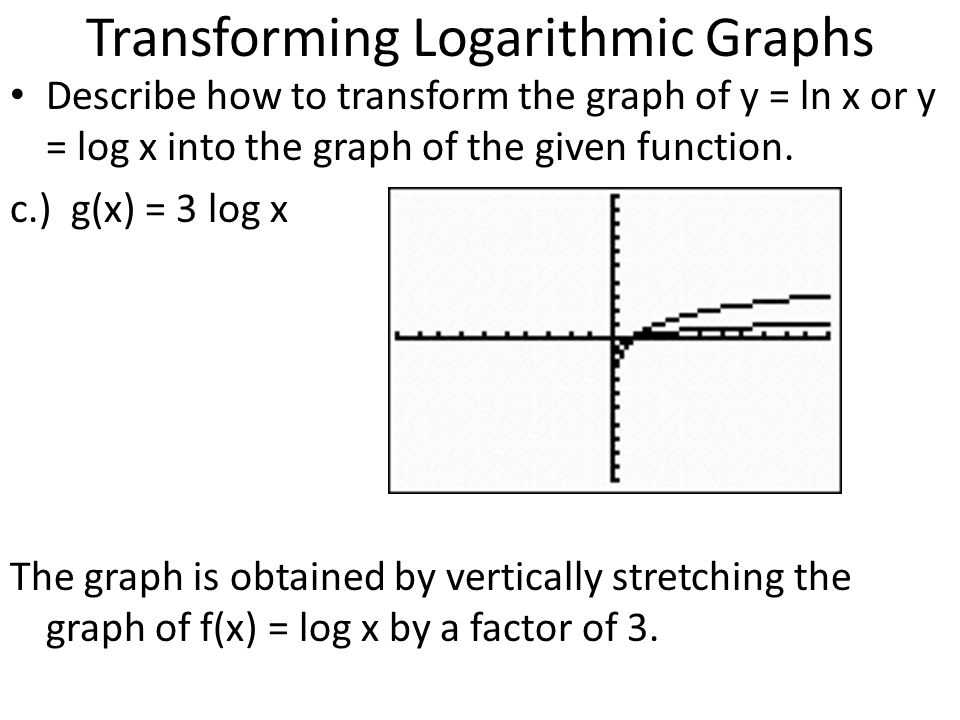 Transforming Logarithmic Graphs