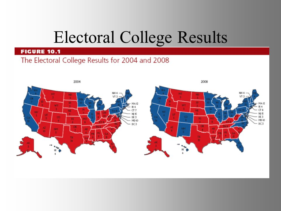 Electoral College Results