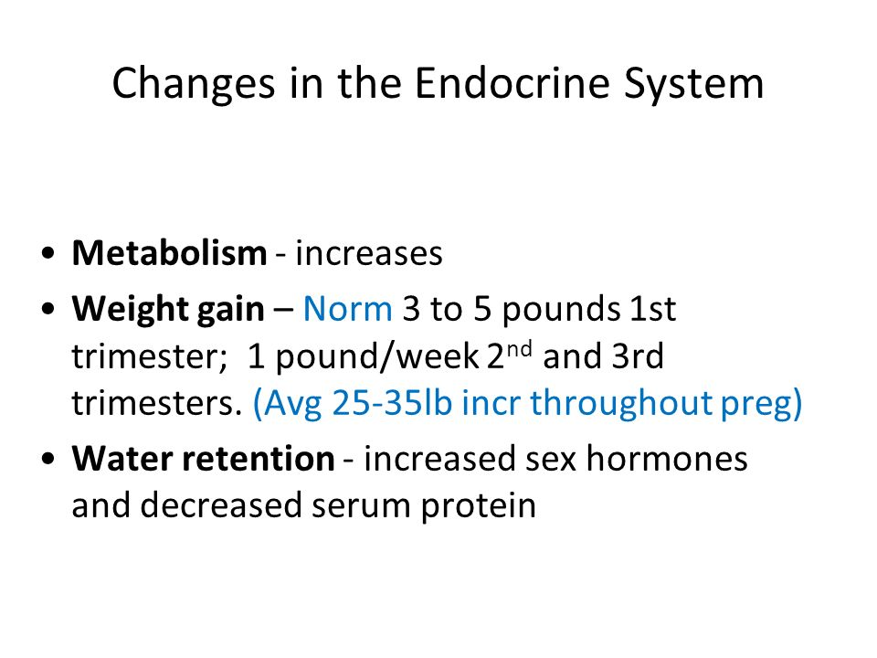 Changes in the Endocrine System