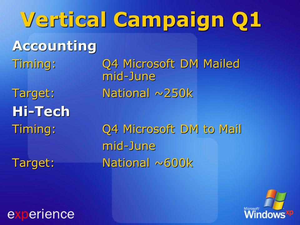 Vertical Campaign Q1 Accounting Hi-Tech