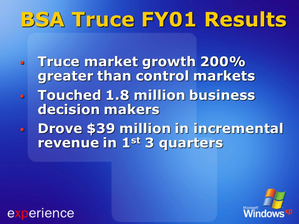 BSA Truce FY01 Results Truce market growth 200% greater than control markets. Touched 1.8 million business decision makers.