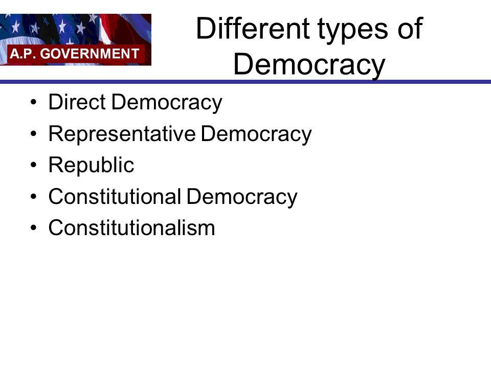 Different types of Democracy