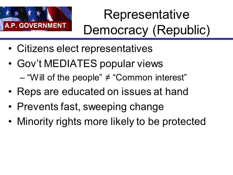 Representative Democracy (Republic)