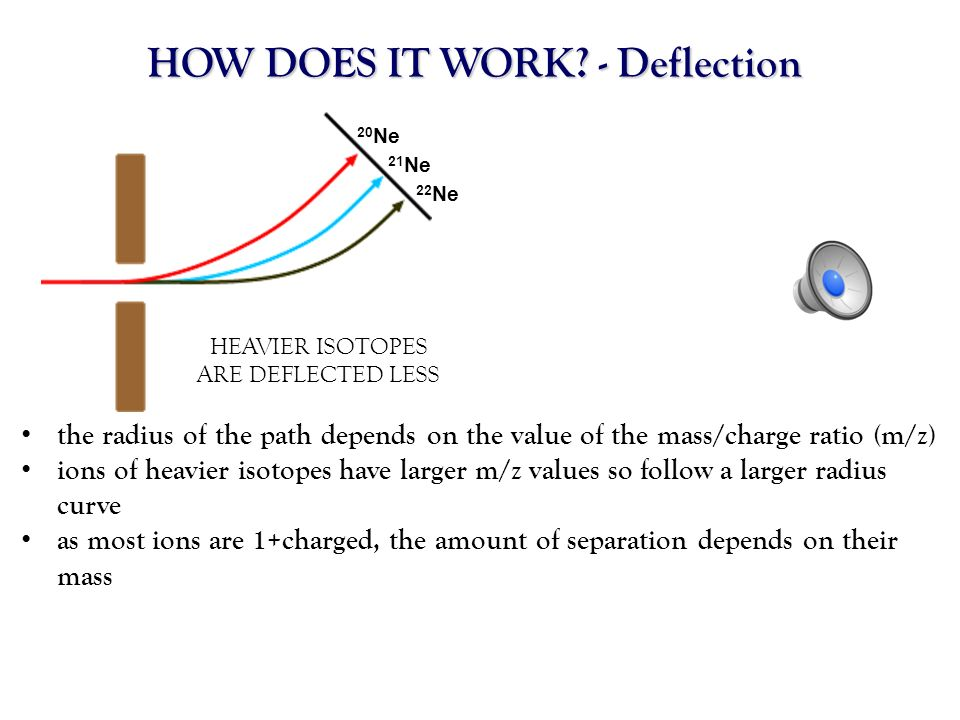 HOW DOES IT WORK - Deflection
