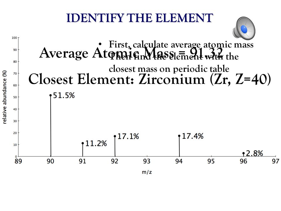 Closest Element: Zirconium (Zr, Z=40)